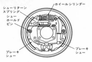 Drum type hydraulic brake body