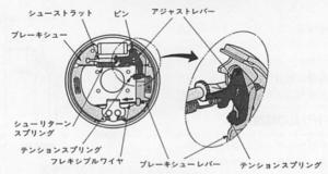 Automatic adjustment device