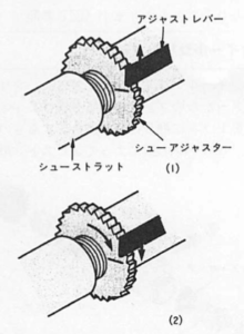 Adjustment lever operation