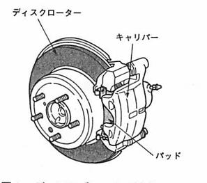 Configuration of disc brake