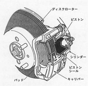 Floating caliper type structure