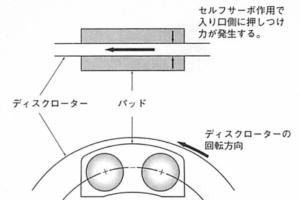 Self-servo action of twin piston type disc brake