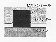 Actuation of piston seal