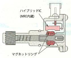 sp001